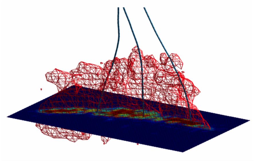 Reservoir model
